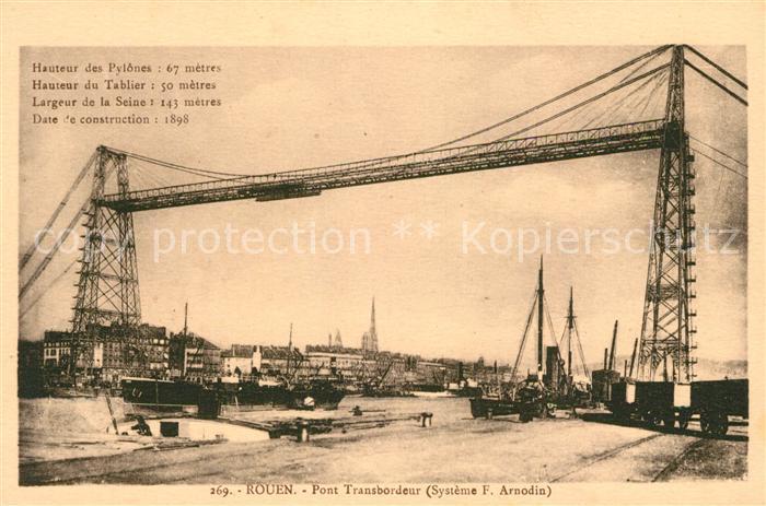 AK / Ansichtskarte Rouen Pont Transbordeur Seine Rouen Kat. Rouen