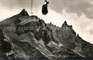 AK / Ansichtskarte Le_Mont Dore Cabine du Teleferique arrivant aux aiguilles du Sancy Le_Mont Dore