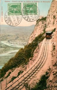 AK / Ansichtskarte Geneve_GE Chemin de fer du Saleve et Chateau de Monnetier Geneve_GE