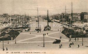 AK / Ansichtskarte Le_Havre Bassin du Commerce Le_Havre