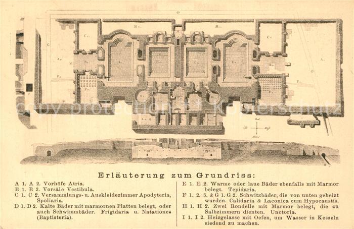 AK / Ansichtskarte Badenweiler Grundriss Roemische Baeder Blick aus der Vogelperspektive Badenweiler