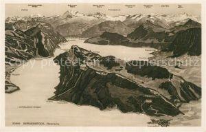 Buergenstock_Vierwaldstaettersee Panorama Alpen aus der Vogelperspektive Buergenstock