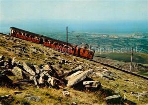 AK / Ansichtskarte Zahnradbahn Train de la Rhune Saint Jean de Luz