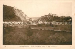 AK / Ansichtskarte Pontarlier_Doubs Les Forts de Joux et du Larmont Pontarlier Doubs