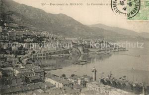 AK / Ansichtskarte Monaco La Condamine et Monte Carlo Monaco