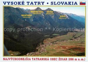 Zdiar_Vysoke_Tatry Najvychodnejsia Tatransky Obec Zdiar