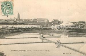 AK / Ansichtskarte Le_Bourg de Batz Vue des marais salants Le_Bourg de Batz