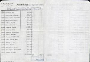 615310,A. Gerngroß Wien Neubau Rechnung 1956