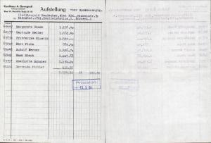 615321,A. Gerngroß Wien Neubau Rechnung 1956