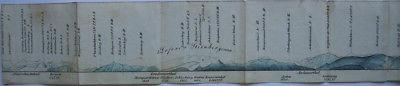 Alpenpanorama Höhentableau 8 x 233 cm Bayern Tirol Kolor Orig Radierung 1880