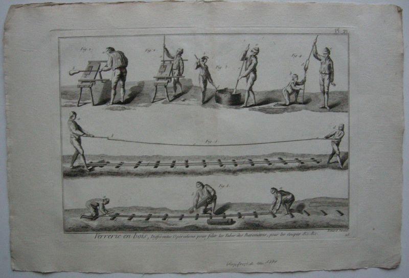 Verrerie en bois Glasbläserei Barometer Glasrohr Orig Kupferstich 1771 Glas