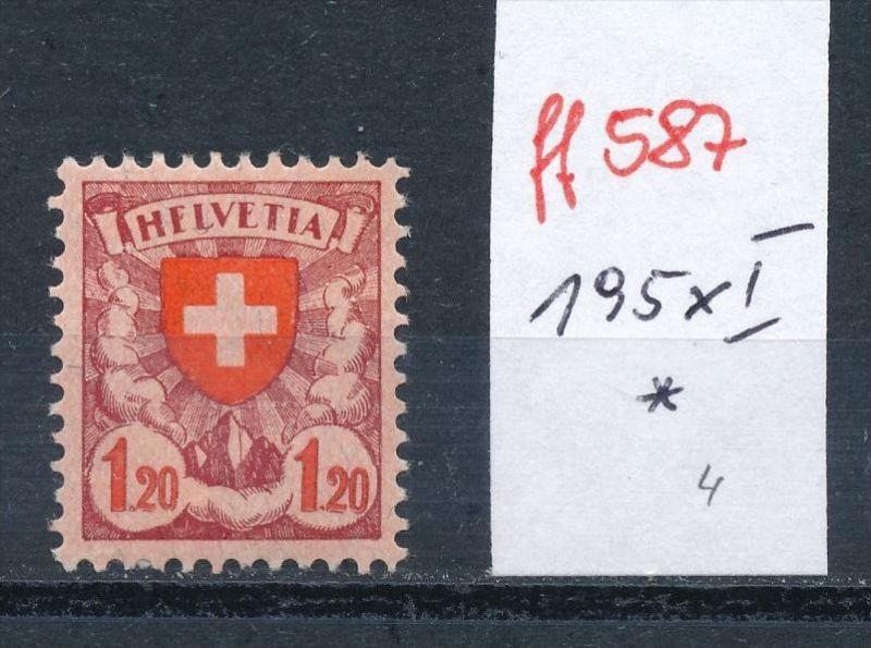 Schweiz Nr. 195 x I  * (ff587 ) siehe scan vergrößert !