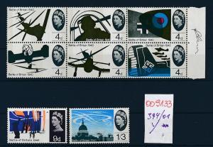UK Nr. 394-01 Y  **  (oo9133  ) siehe scan