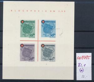 Würtemberg Block 1 (*)  (oo9795  ) siehe scan